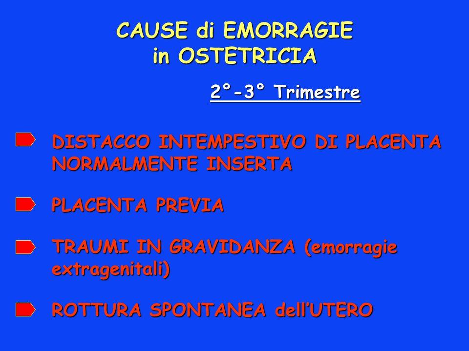 DISTACCO INTEMPESTIVO DI PLACENTA NORMALMENTE INSERTA PLACENTA PREVIA TRAUMI IN GRAVIDANZA (emorragie extragenitali) ROTTURA SPONTANEA dellUTERO 2°-3° Trimestre CAUSE di EMORRAGIE in OSTETRICIA