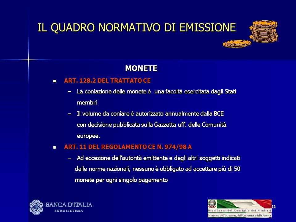 11 IL QUADRO NORMATIVO DI EMISSIONE MONETE: MONETE: ART.