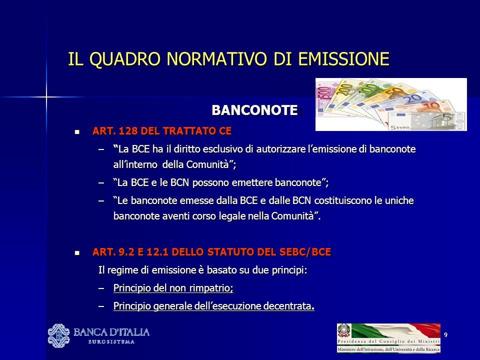 9 IL QUADRO NORMATIVO DI EMISSIONE IL QUADRO NORMATIVO DI EMISSIONE BANCONOTE: BANCONOTE: ART.