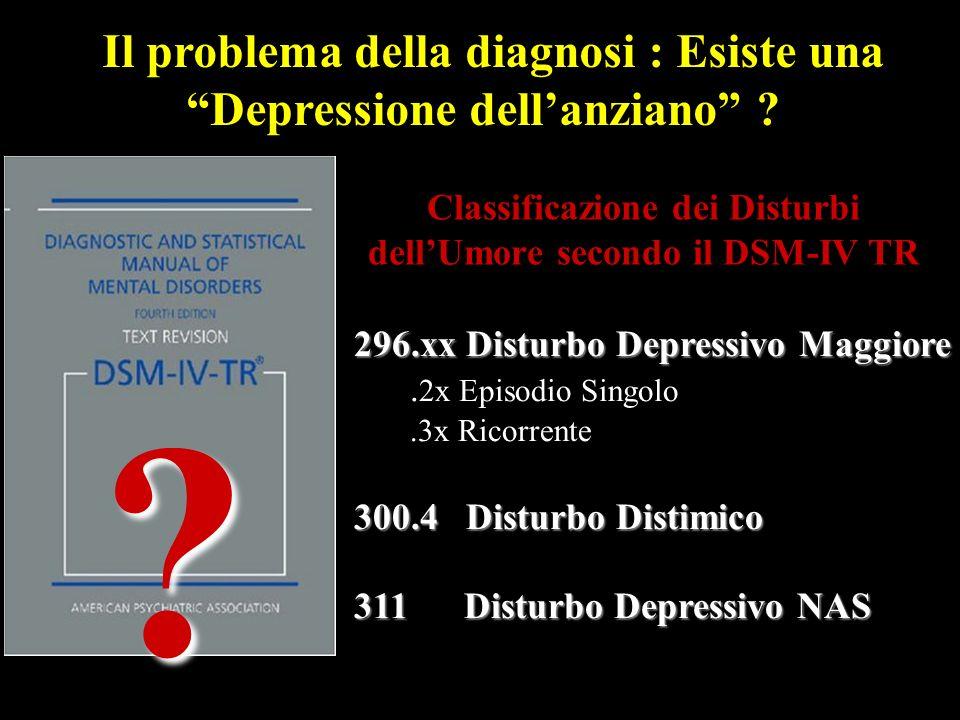? 296.xx Disturbo Depressivo Maggiore. 2x Episodio Singolo.3x Ricorrente 300.4 Disturbo Distimico 311 Disturbo Depressivo NAS Classificazione dei Dist