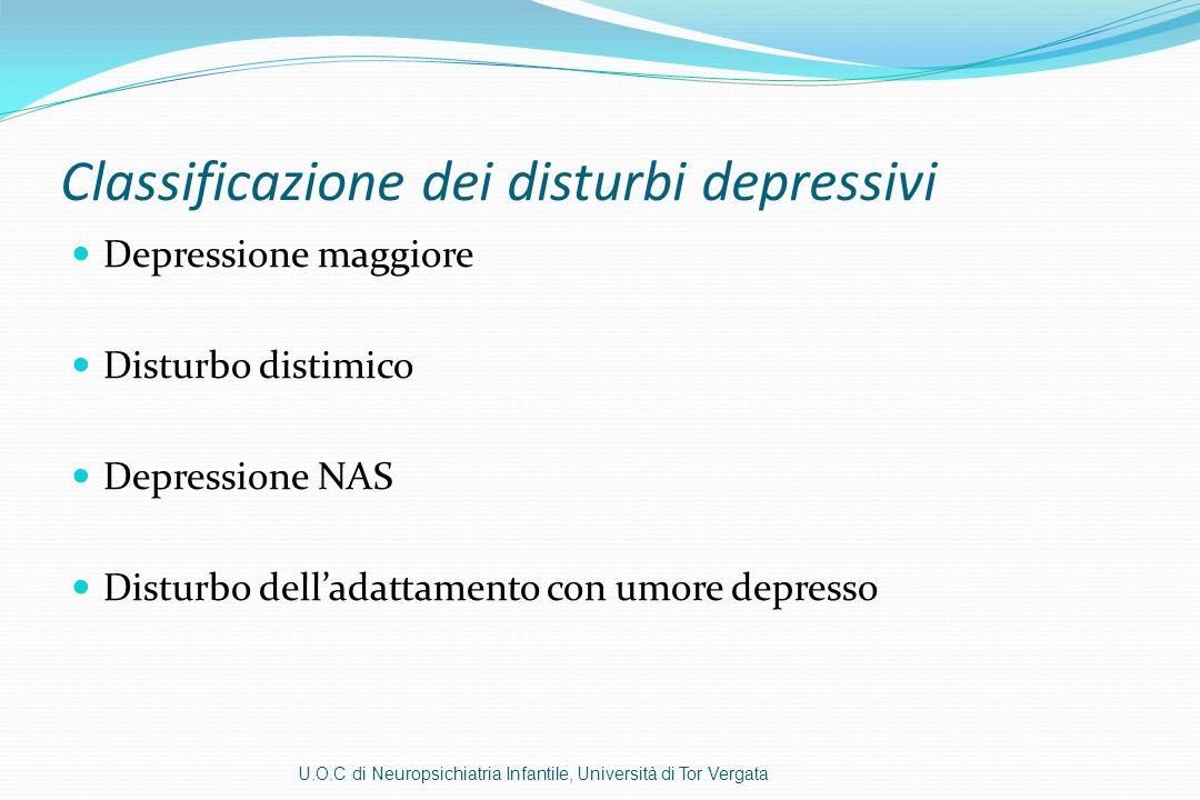 Definizione di recidiva: la ricomparsa di sintomi depressivi durante un periodo libero da sintomi (periodo asintomatico > 2 mesi) Frequenza delle recidive: - 20%-60% dopo 1-2 anni dalla remissione - 70% dopo 5 anni dalla remissione Predittori delle recidive - letà di esordio (precocità) - elevato numero di episodi precedenti - gravità dellepisodio iniziale - sintomi psicotici - stressors psicosociali - doppia depressione e altre comorbilità - scarsa aderenza alla terapia U.O.C di Neuropsichiatria Infantile, Università di Tor Vergata Decorso clinico Episodio depressivo maggiore: la recidiva