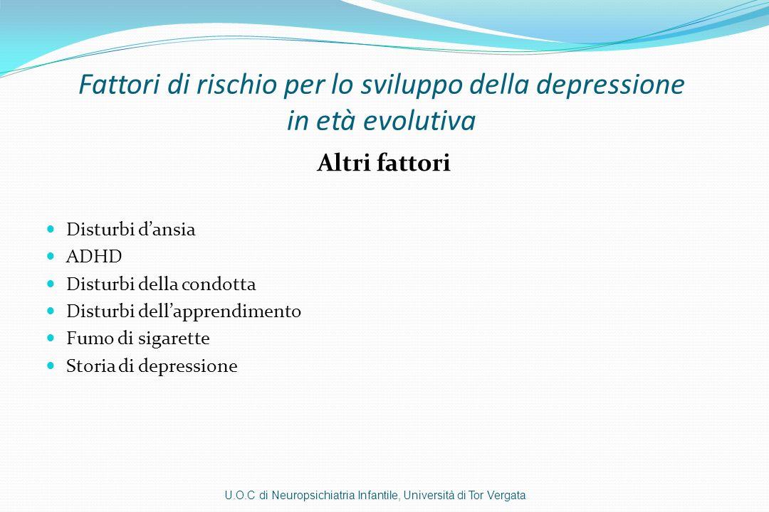 Fattori di rischio per lo sviluppo della depressione in età evolutiva Altri fattori Disturbi dansia ADHD Disturbi della condotta Disturbi dellapprendi