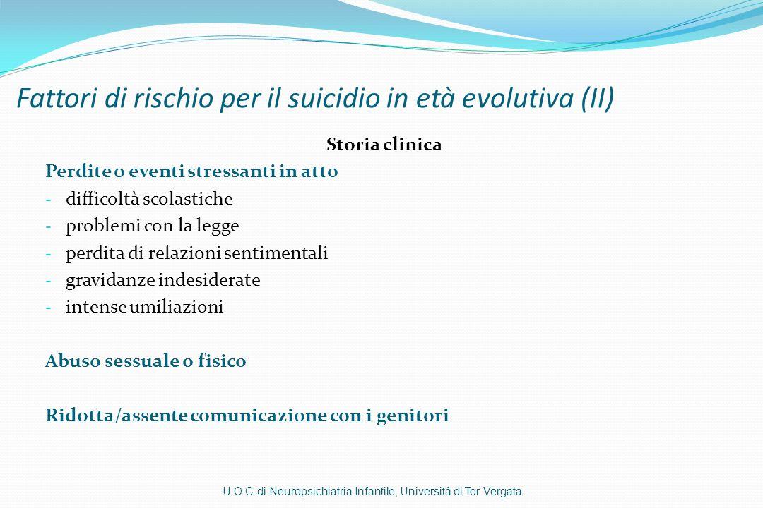 Fattori di rischio per il suicidio in età evolutiva (II) Storia clinica Perdite o eventi stressanti in atto - difficoltà scolastiche - problemi con la