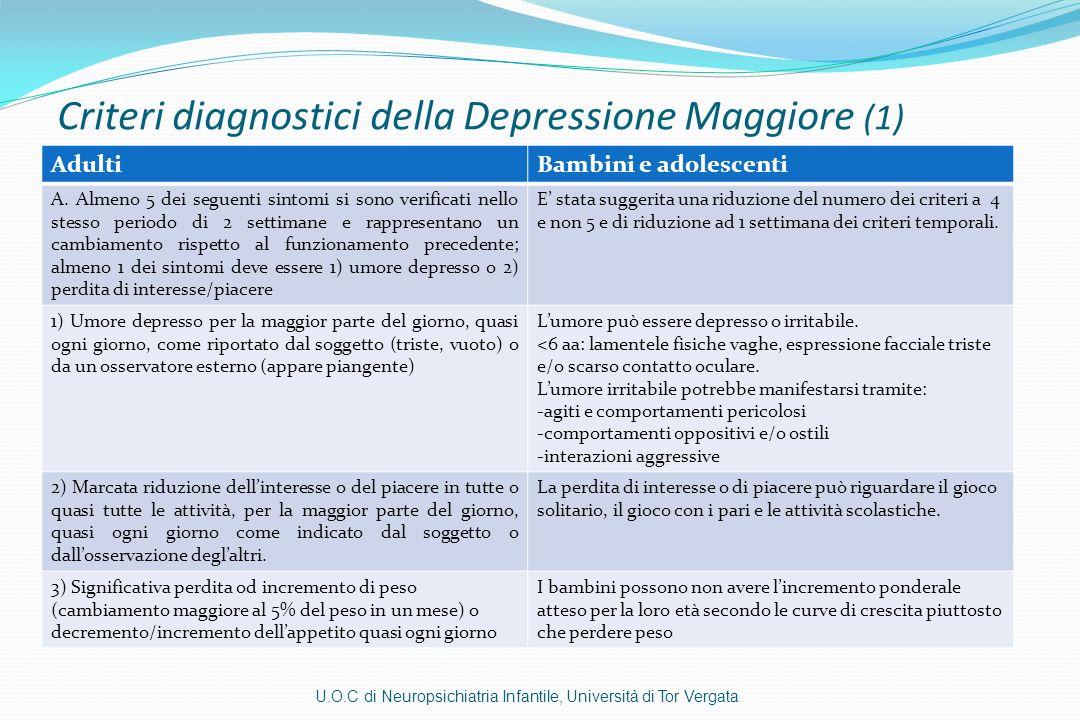 Criteri diagnostici della Depressione Maggiore (1) AdultiBambini e adolescenti A. Almeno 5 dei seguenti sintomi si sono verificati nello stesso period