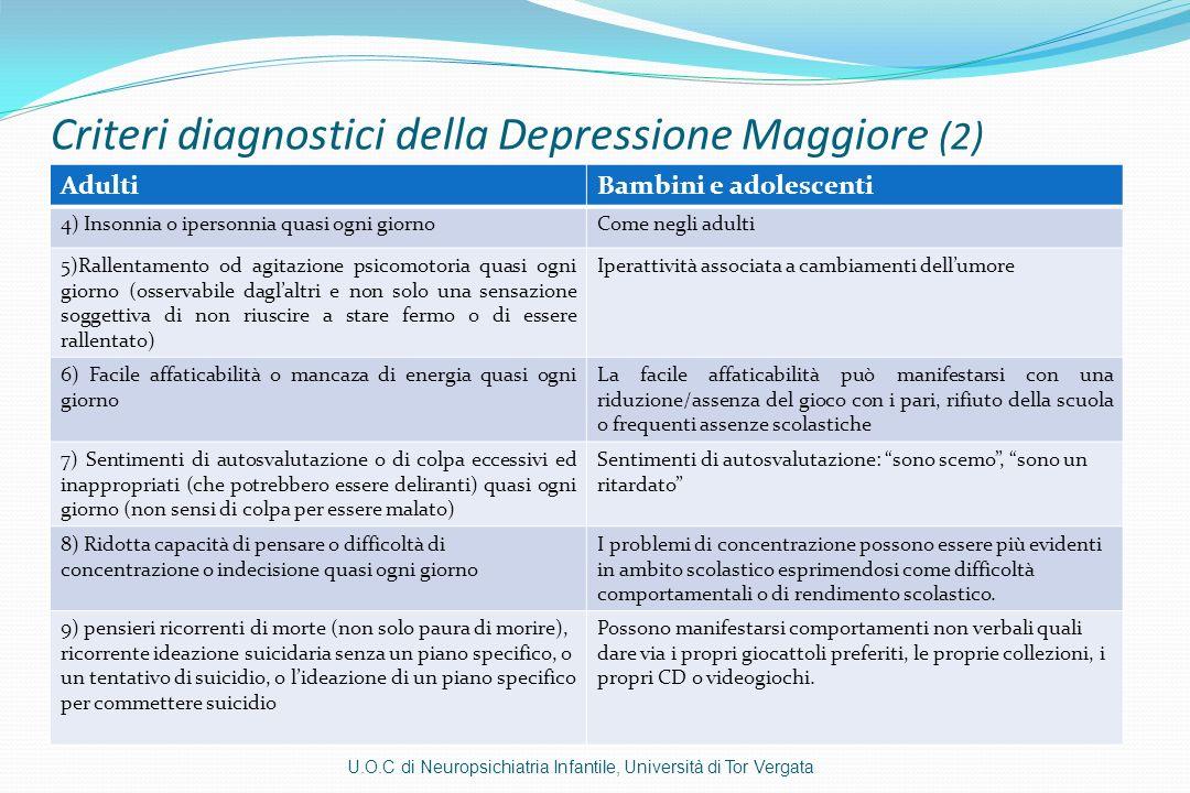 Fattori di rischio per lo sviluppo della depressione in età evolutiva Fattori biomedici I Malattie croniche (i.e.