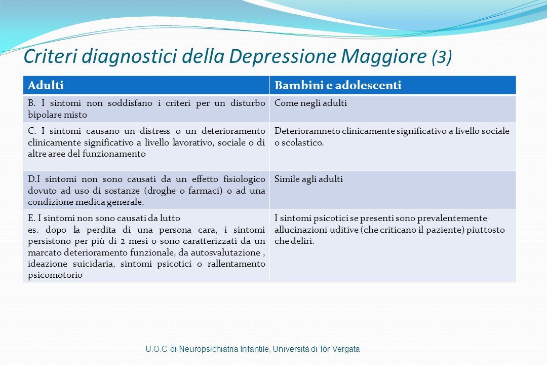 AdultiBambini e adolescenti B. I sintomi non soddisfano i criteri per un disturbo bipolare misto Come negli adulti C. I sintomi causano un distress o