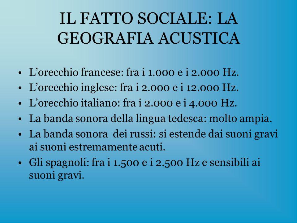 IL FATTO SOCIALE: LA GEOGRAFIA ACUSTICA Lorecchio francese: fra i 1.000 e i 2.000 Hz. Lorecchio inglese: fra i 2.000 e i 12.000 Hz. Lorecchio italiano
