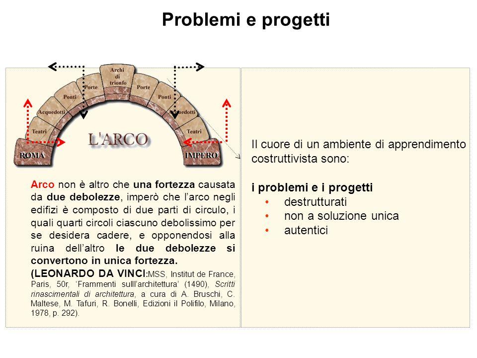 Il cuore di un ambiente di apprendimento costruttivista sono: i problemi e i progetti destrutturati non a soluzione unica autentici Arco non è altro c