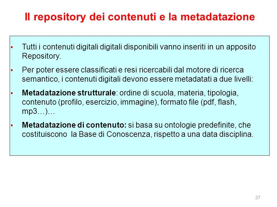 37 Il repository dei contenuti e la metadatazione Tutti i contenuti digitali digitali disponibili vanno inseriti in un apposito Repository. Per poter
