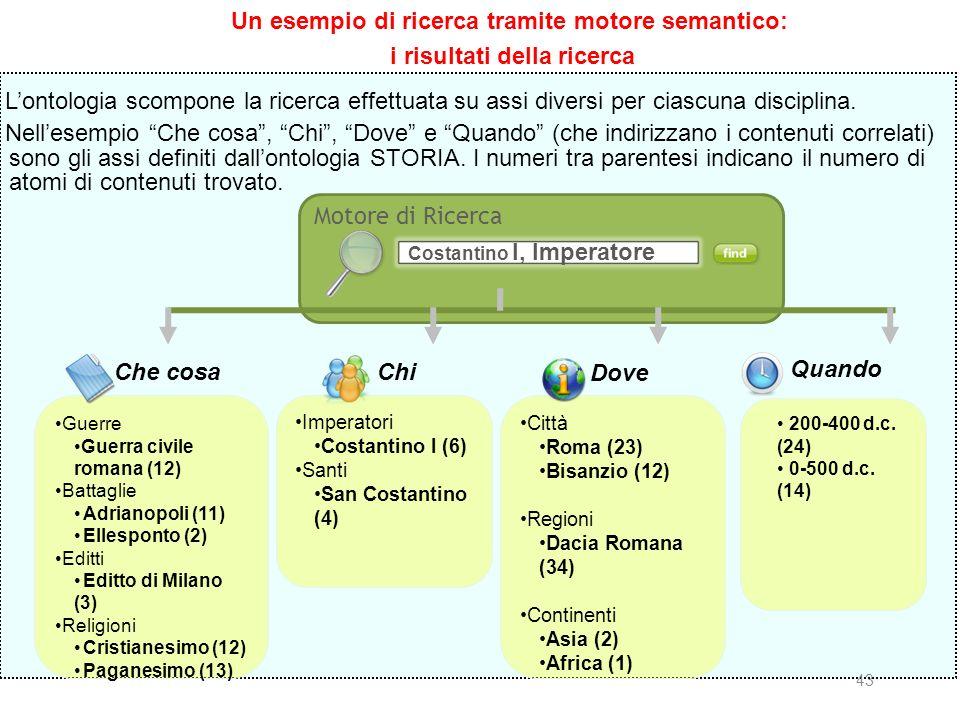 43 Imperatori Costantino I (6) Santi San Costantino (4) Città Roma (23) Bisanzio (12) Regioni Dacia Romana (34) Continenti Asia (2) Africa (1) 200-400 d.c.