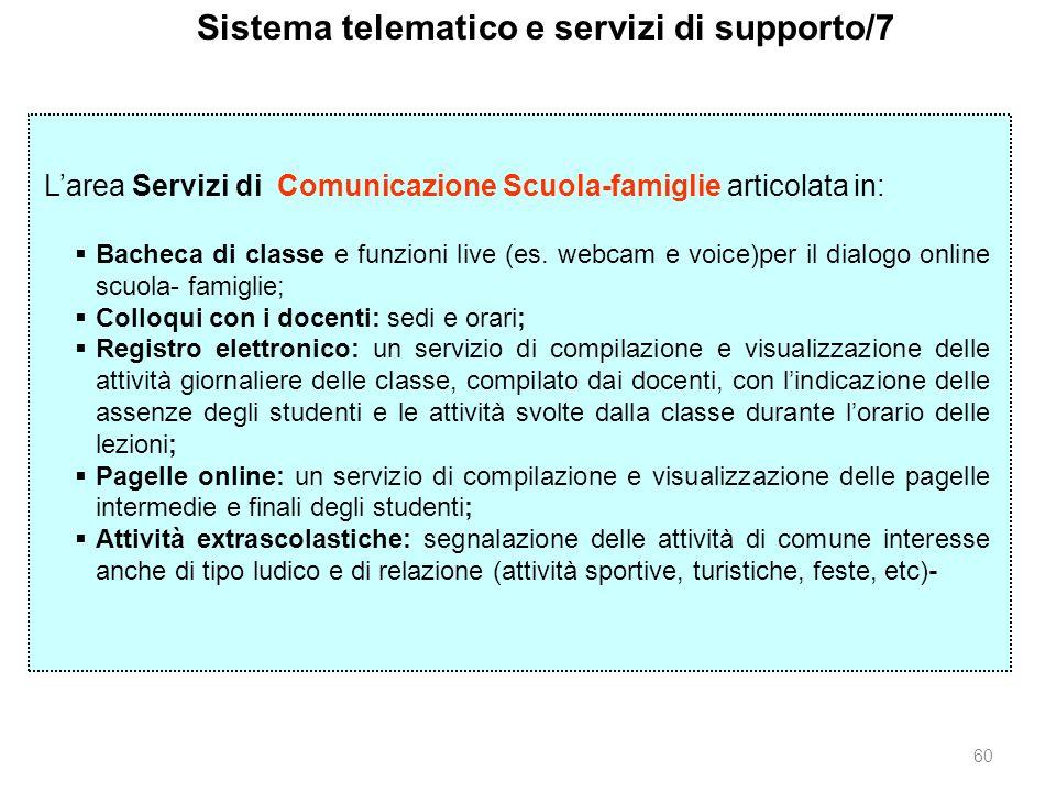 60 Sistema telematico e servizi di supporto/7 Larea Servizi di Comunicazione Scuola-famiglie articolata in: Bacheca di classe e funzioni live (es. web