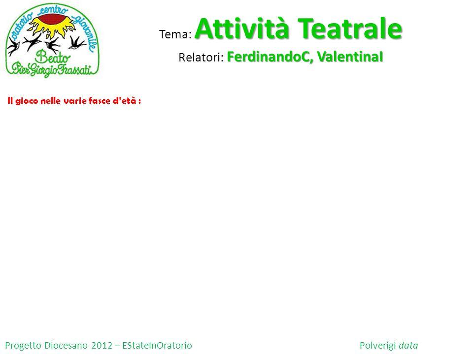 Progetto Diocesano 2012 – EStateInOratorio Polverigi data Il gioco nelle varie fasce detà : Attività Teatrale Tema: Attività Teatrale FerdinandoC, Val