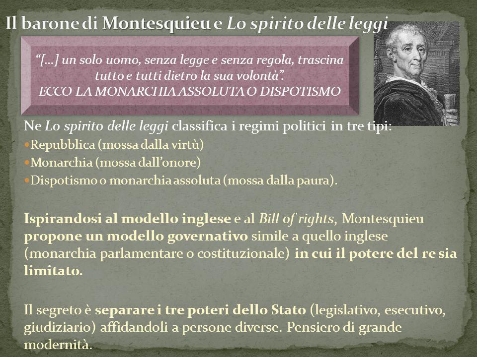 Ne Lo spirito delle leggi classifica i regimi politici in tre tipi: Repubblica (mossa dalla virtù) Monarchia (mossa dallonore) Dispotismo o monarchia