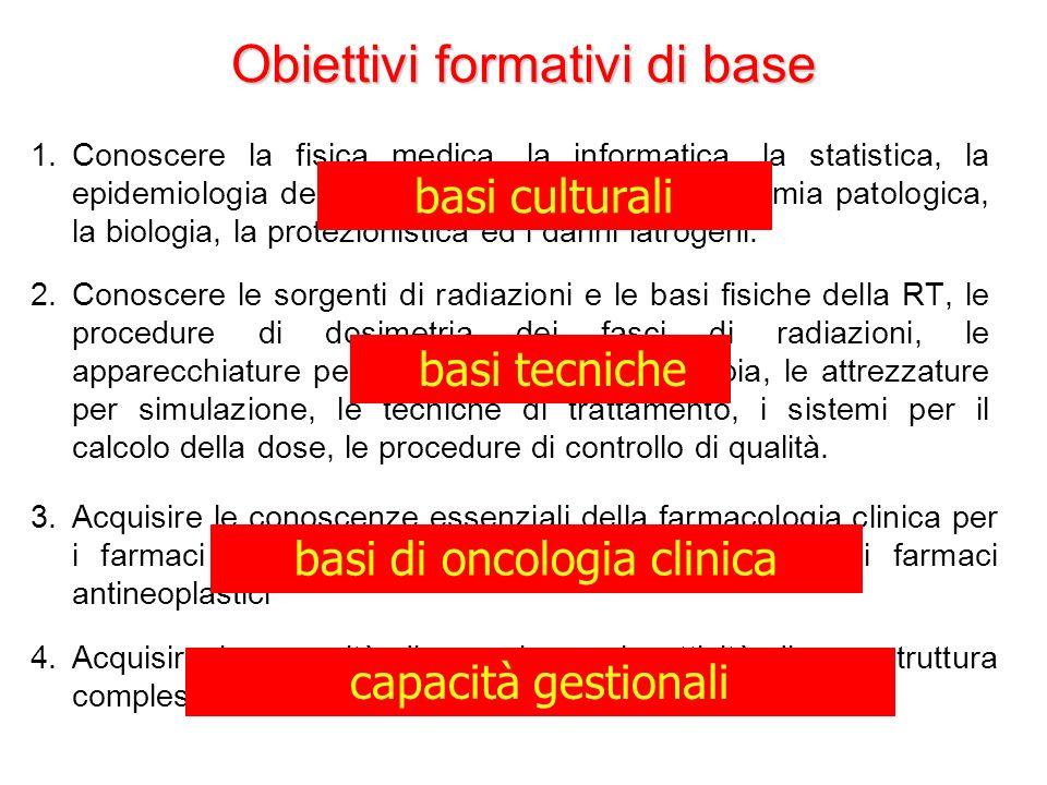 Obiettivi formativi di base 2.Conoscere le sorgenti di radiazioni e le basi fisiche della RT, le procedure di dosimetria dei fasci di radiazioni, le a