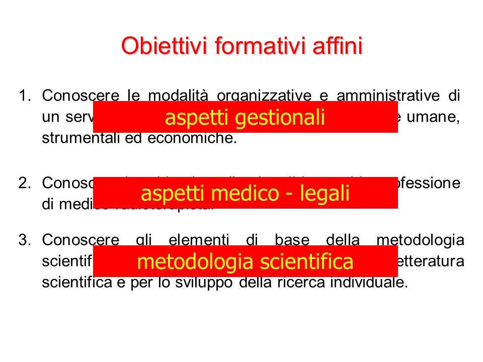 2.Conoscere i problemi medico-legali inerenti la professione di medico radioterapista. Obiettivi formativi affini 1.Conoscere le modalità organizzativ