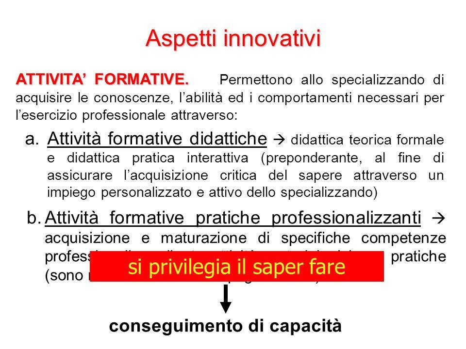 Aspetti innovativi b.Attività formative pratiche professionalizzanti acquisizione e maturazione di specifiche competenze professionali mediante attivi