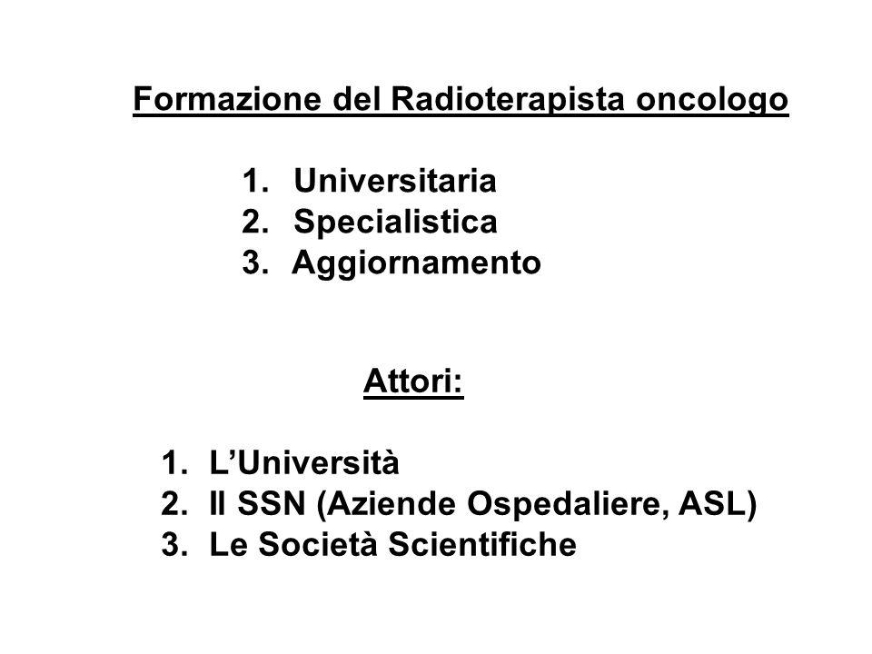 Formazione del Radioterapista oncologo 1. Universitaria 2. Specialistica 3. Aggiornamento Attori: 1. LUniversità 2. Il SSN (Aziende Ospedaliere, ASL)