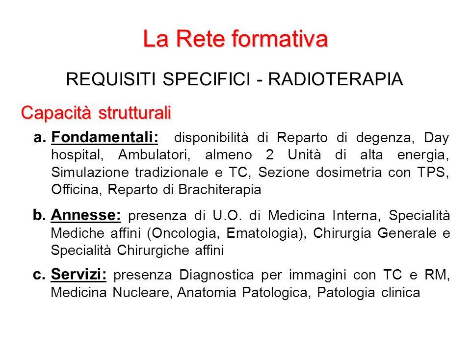 La Rete formativa REQUISITI SPECIFICI - RADIOTERAPIA Capacità strutturali a.Fondamentali: disponibilità di Reparto di degenza, Day hospital, Ambulator
