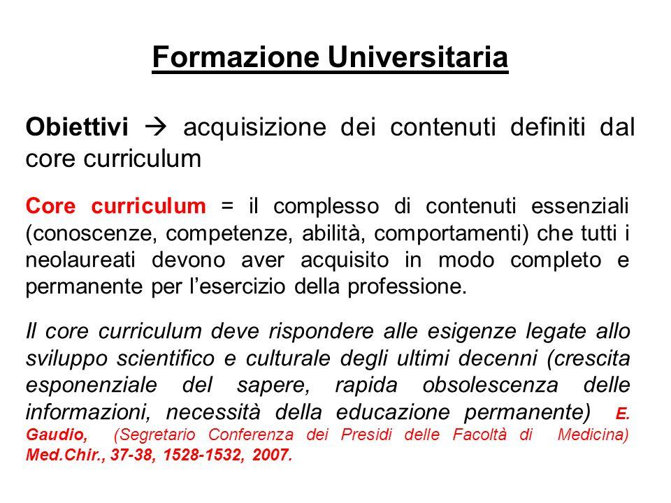 Formazione Universitaria Obiettivi acquisizione dei contenuti definiti dal core curriculum Core curriculum = il complesso di contenuti essenziali (con
