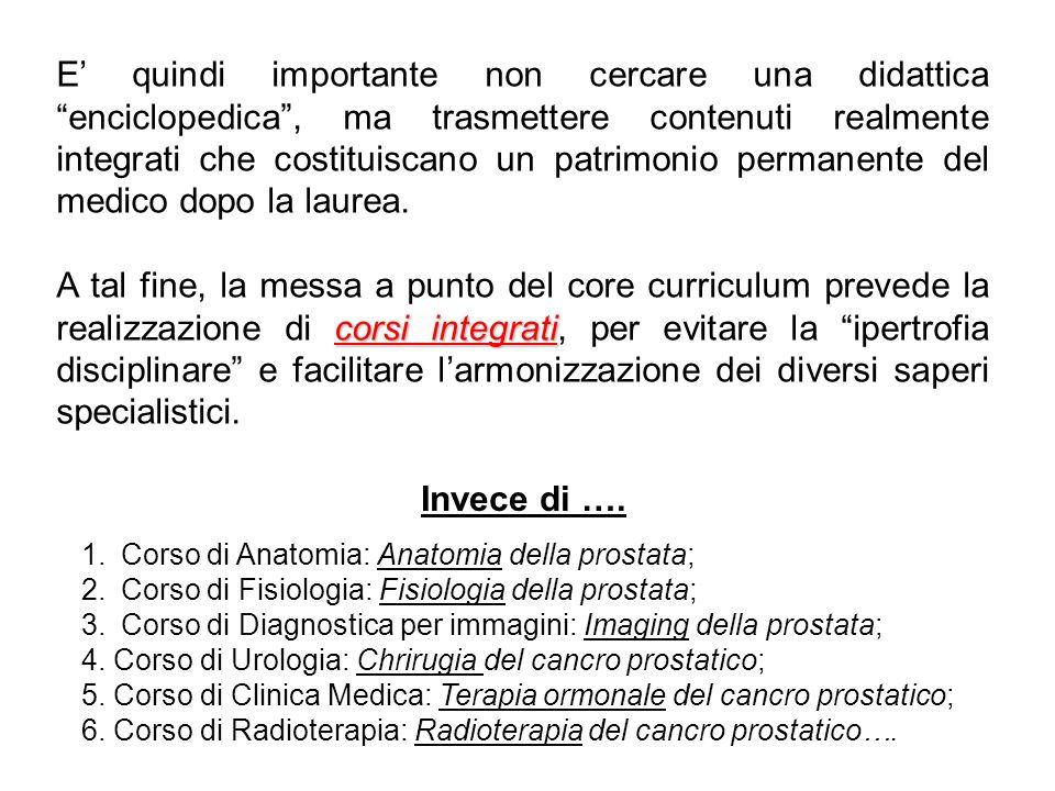 Scuole di specializzazione in RT dirette da altri specialisti (11) * * * Scuole di specializzazione in RT dirette da Radioterapisti (20) * * * * * * * * * Realtà italiana attuale