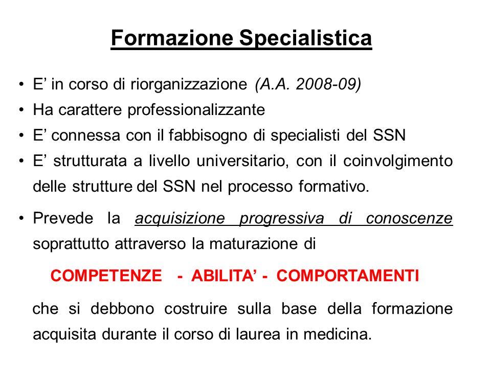 E in corso di riorganizzazione (A.A. 2008-09) Ha carattere professionalizzante E connessa con il fabbisogno di specialisti del SSN E strutturata a liv