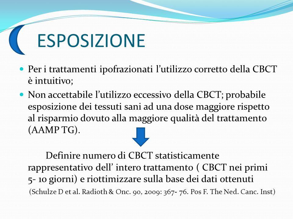 ESPOSIZIONE Per i trattamenti ipofrazionati lutilizzo corretto della CBCT è intuitivo; Non accettabile lutilizzo eccessivo della CBCT; probabile espos
