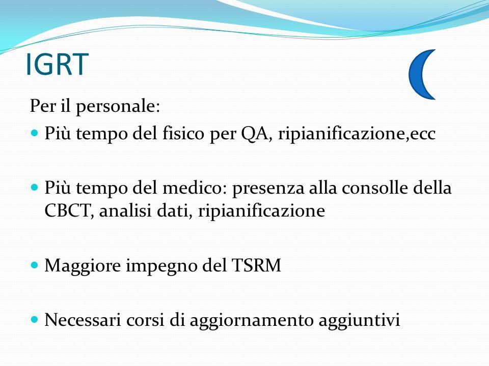 IGRT Per il personale: Più tempo del fisico per QA, ripianificazione,ecc Più tempo del medico: presenza alla consolle della CBCT, analisi dati, ripian