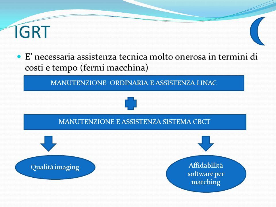IGRT E necessaria assistenza tecnica molto onerosa in termini di costi e tempo (fermi macchina) MANUTENZIONE ORDINARIA E ASSISTENZA LINAC MANUTENZIONE