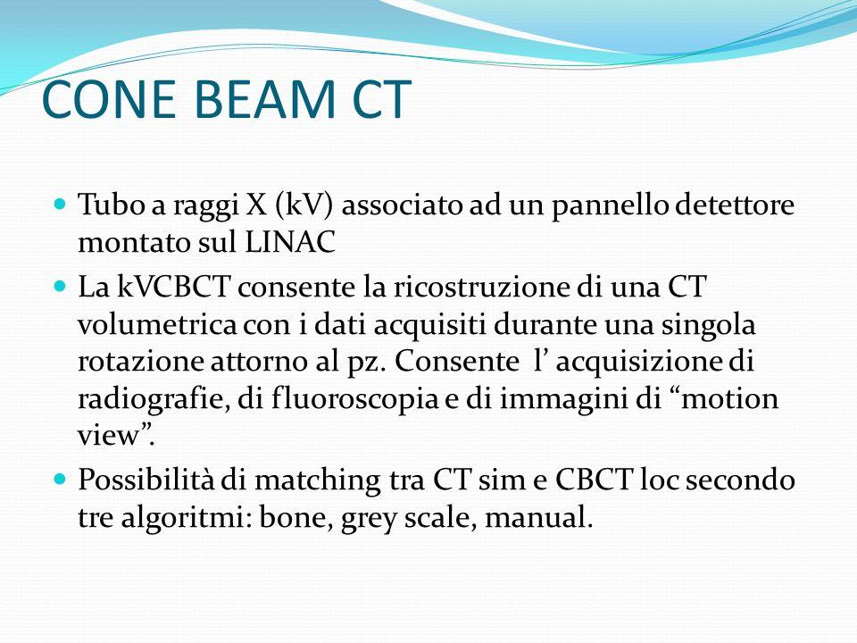 CONE BEAM CT Tubo a raggi X (kV) associato ad un pannello detettore montato sul LINAC La kVCBCT consente la ricostruzione di una CT volumetrica con i