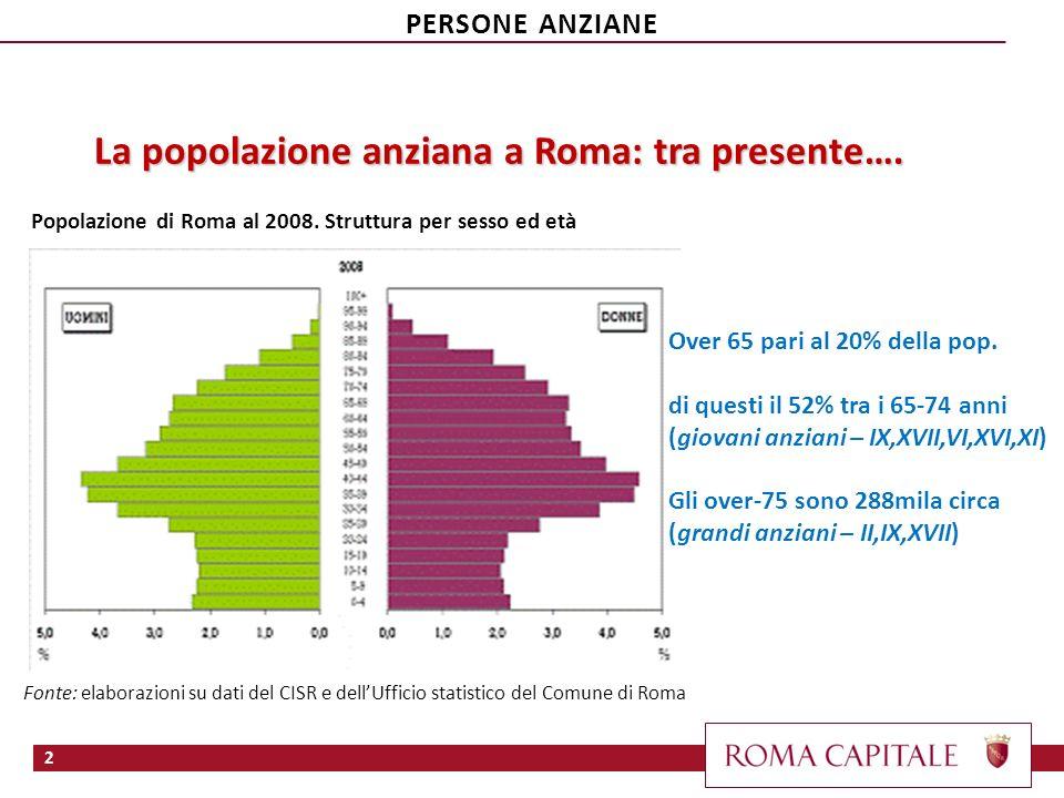 La popolazione anziana a Roma: tra presente…. Popolazione di Roma al 2008. Struttura per sesso ed età Fonte: elaborazioni su dati del CISR e dellUffic