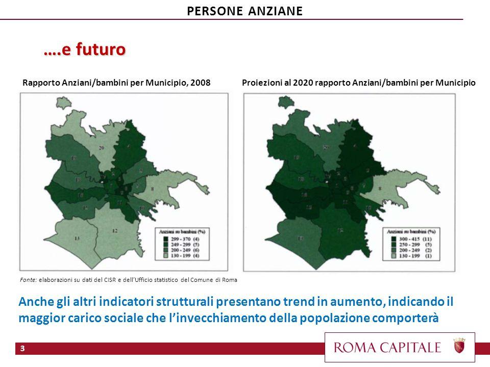 ….e futuro Rapporto Anziani/bambini per Municipio, 2008Proiezioni al 2020 rapporto Anziani/bambini per Municipio Anche gli altri indicatori struttural