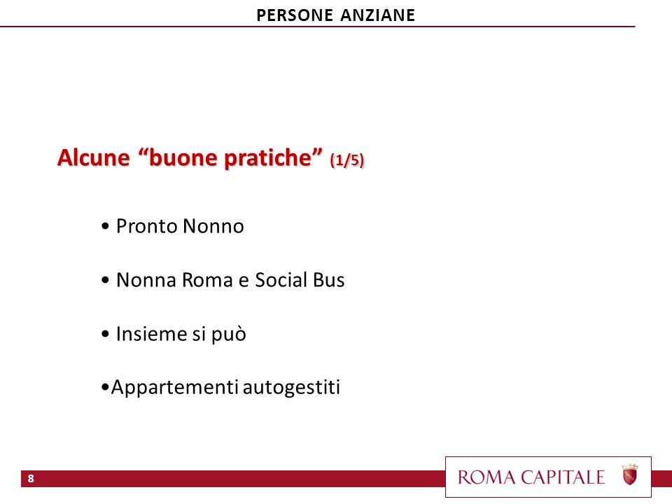 Alcune buone pratiche (1/5) Pronto Nonno Nonna Roma e Social Bus Insieme si può Appartementi autogestiti 8 PERSONE ANZIANE