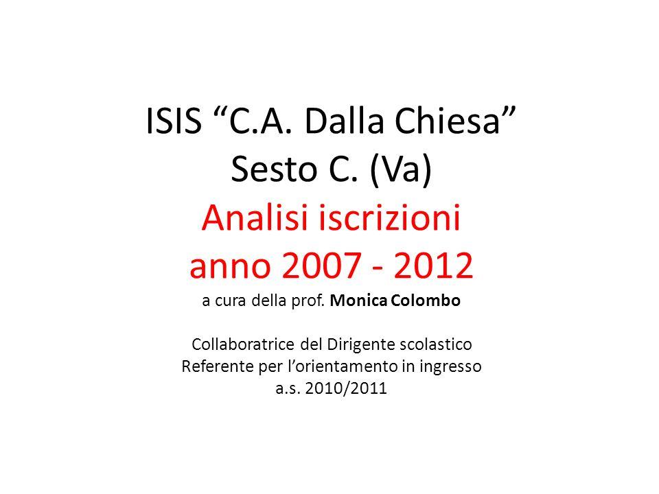 Riepilogo: Iscrizioni per scuola media 2007-2012 Principali Prof. Monica Colombo