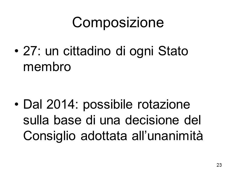 23 Composizione 27: un cittadino di ogni Stato membro Dal 2014: possibile rotazione sulla base di una decisione del Consiglio adottata allunanimità