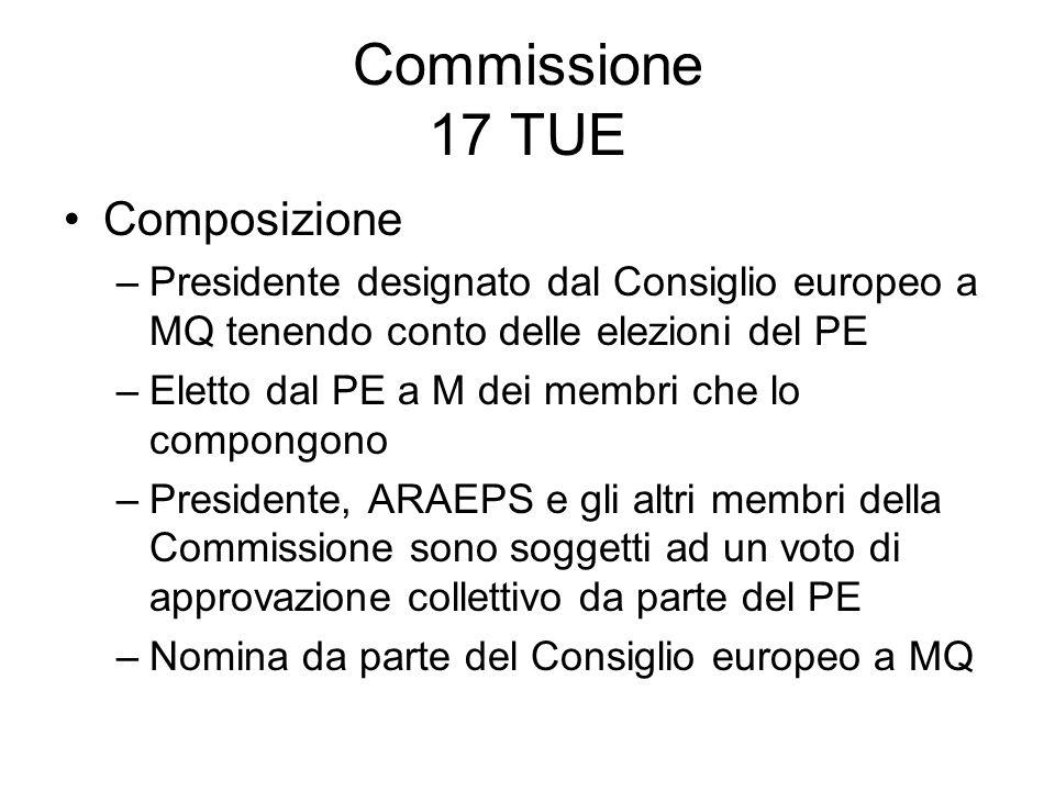 Commissione 17 TUE Composizione –Presidente designato dal Consiglio europeo a MQ tenendo conto delle elezioni del PE –Eletto dal PE a M dei membri che