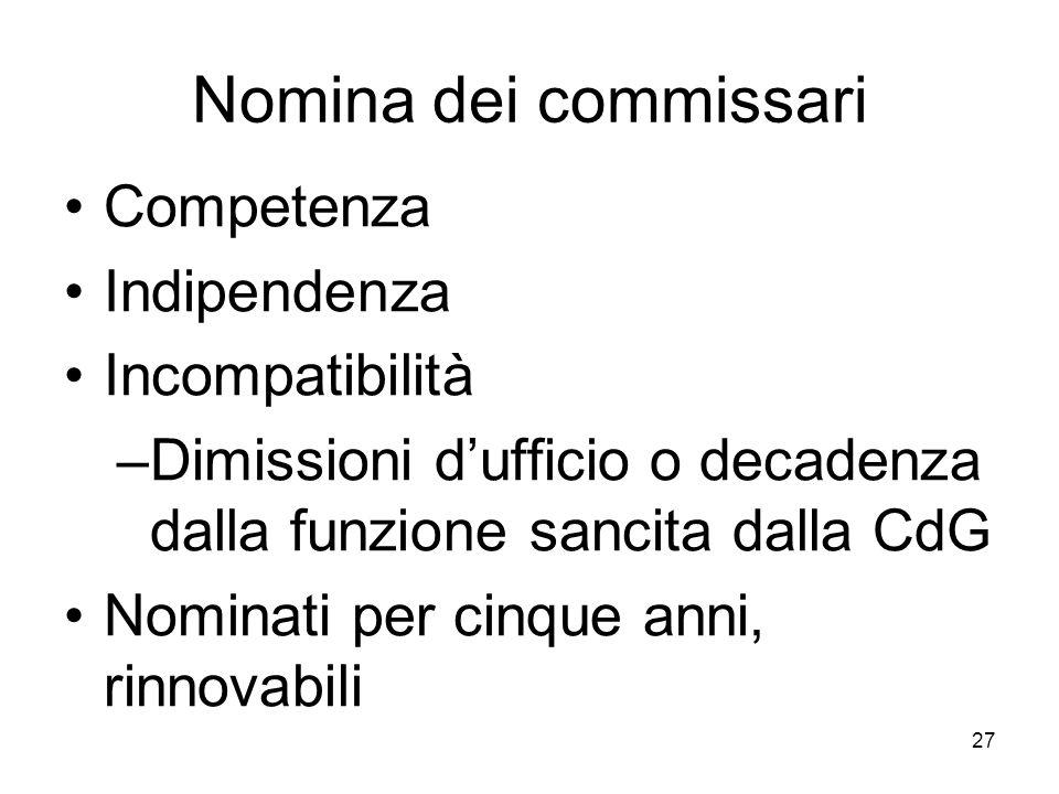 27 Nomina dei commissari Competenza Indipendenza Incompatibilità –Dimissioni dufficio o decadenza dalla funzione sancita dalla CdG Nominati per cinque