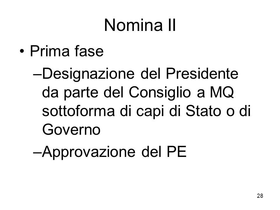 28 Nomina II Prima fase –Designazione del Presidente da parte del Consiglio a MQ sottoforma di capi di Stato o di Governo –Approvazione del PE