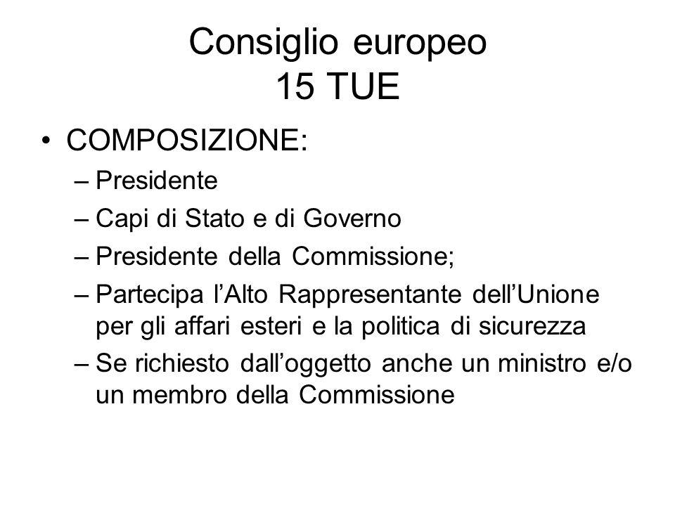 Consiglio europeo 15 TUE COMPOSIZIONE: –Presidente –Capi di Stato e di Governo –Presidente della Commissione; –Partecipa lAlto Rappresentante dellUnio