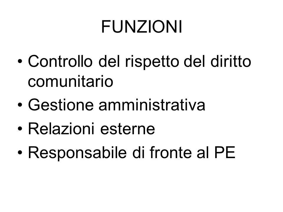 FUNZIONI Controllo del rispetto del diritto comunitario Gestione amministrativa Relazioni esterne Responsabile di fronte al PE