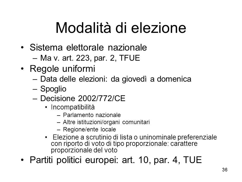 36 Modalità di elezione Sistema elettorale nazionale –Ma v. art. 223, par. 2, TFUE Regole uniformi –Data delle elezioni: da giovedì a domenica –Spogli