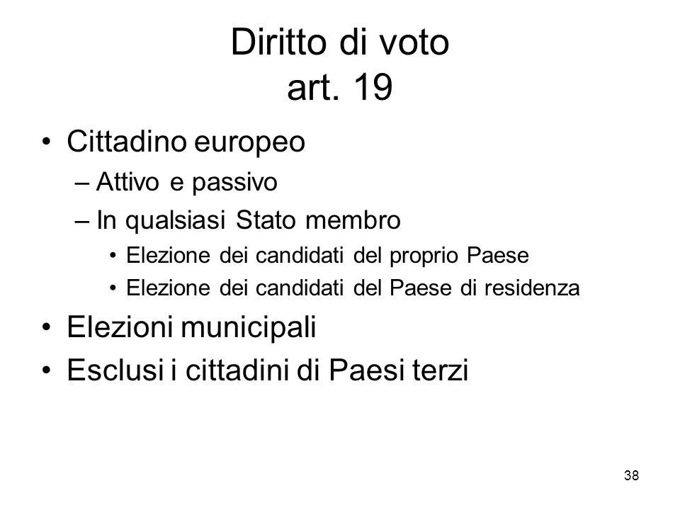 38 Diritto di voto art. 19 Cittadino europeo –Attivo e passivo –In qualsiasi Stato membro Elezione dei candidati del proprio Paese Elezione dei candid