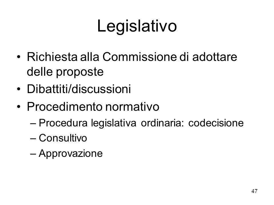 47 Legislativo Richiesta alla Commissione di adottare delle proposte Dibattiti/discussioni Procedimento normativo –Procedura legislativa ordinaria: co