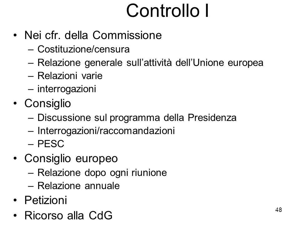 48 Controllo I Nei cfr. della Commissione –Costituzione/censura –Relazione generale sullattività dellUnione europea –Relazioni varie –interrogazioni C