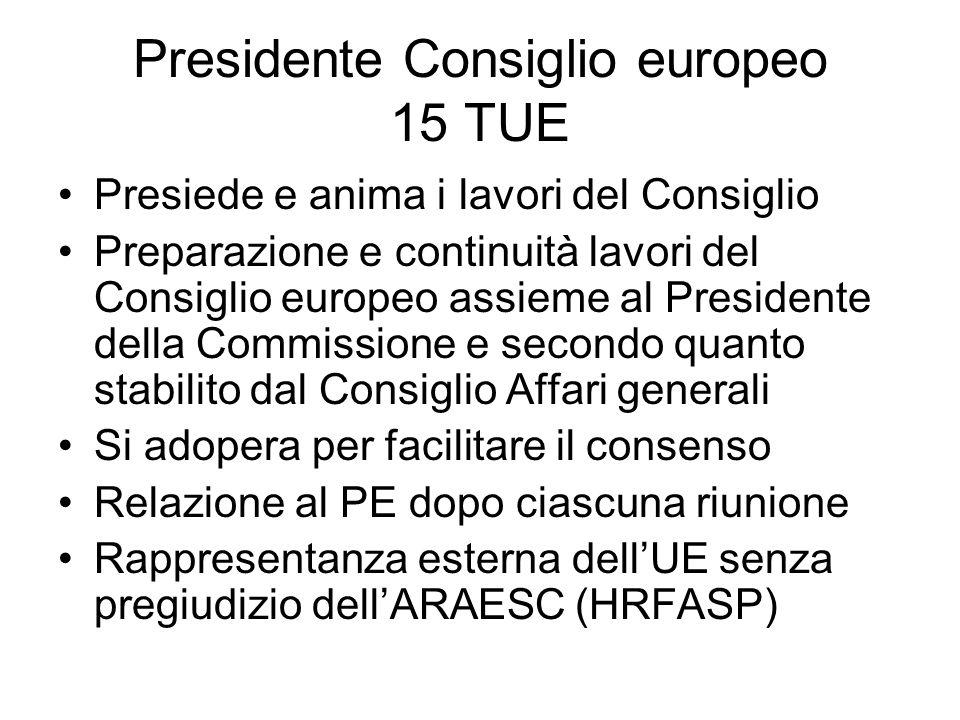Presidente Consiglio europeo 15 TUE Presiede e anima i lavori del Consiglio Preparazione e continuità lavori del Consiglio europeo assieme al Presiden