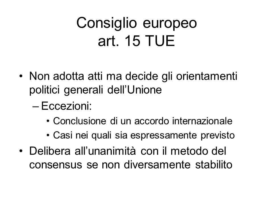 Consiglio europeo art. 15 TUE Non adotta atti ma decide gli orientamenti politici generali dellUnione –Eccezioni: Conclusione di un accordo internazio