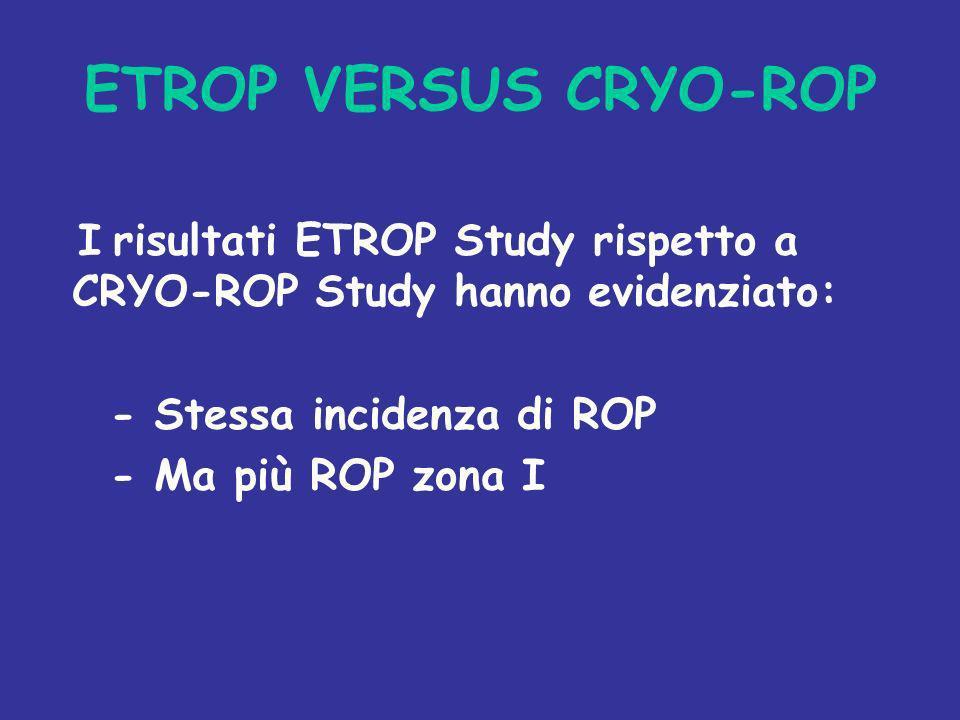 ETROP VERSUS CRYO-ROP I risultati ETROP Study rispetto a CRYO-ROP Study hanno evidenziato: - Stessa incidenza di ROP - Ma più ROP zona I