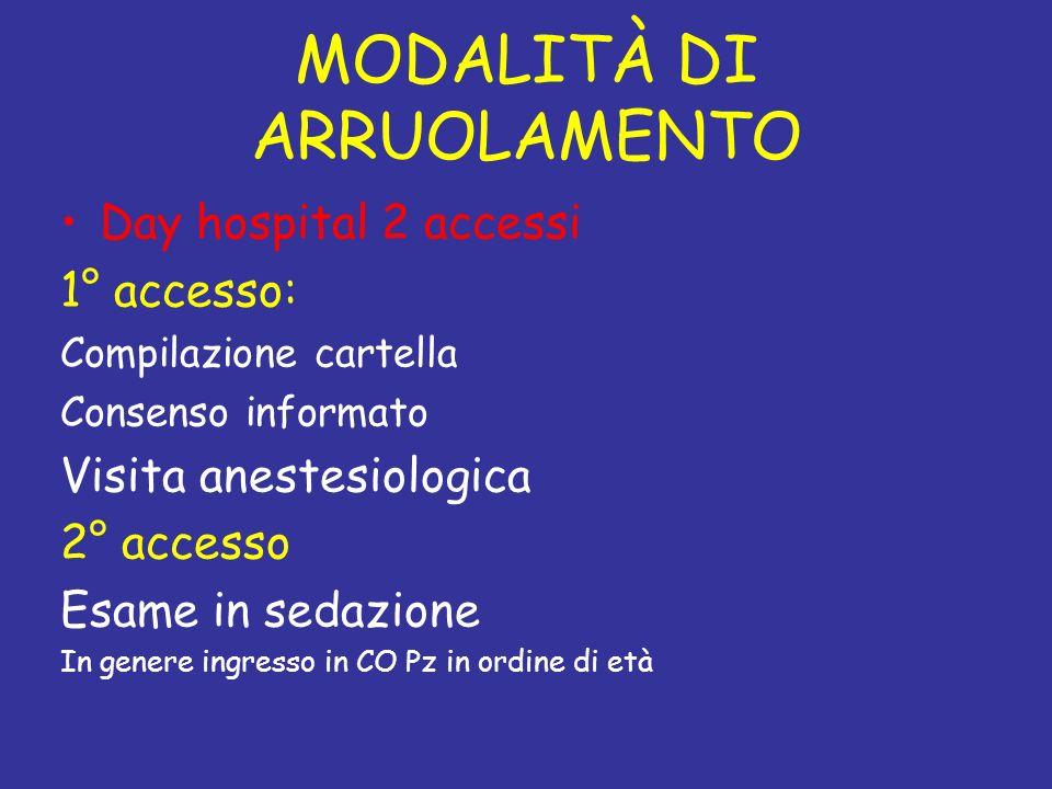 MODALITÀ DI ARRUOLAMENTO Day hospital 2 accessi 1° accesso: Compilazione cartella Consenso informato Visita anestesiologica 2° accesso Esame in sedazi