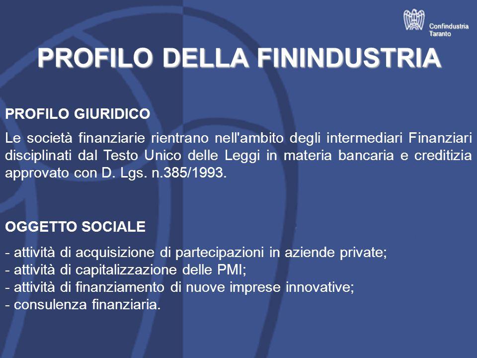 ConfindustriaTaranto FORMA GIURIDICA Società a responsabilità limitata CAPITALE SOCIALE 600.000 Euro CONSIGLIO DI AMMINISTRAZIONE Presidente: Cav.