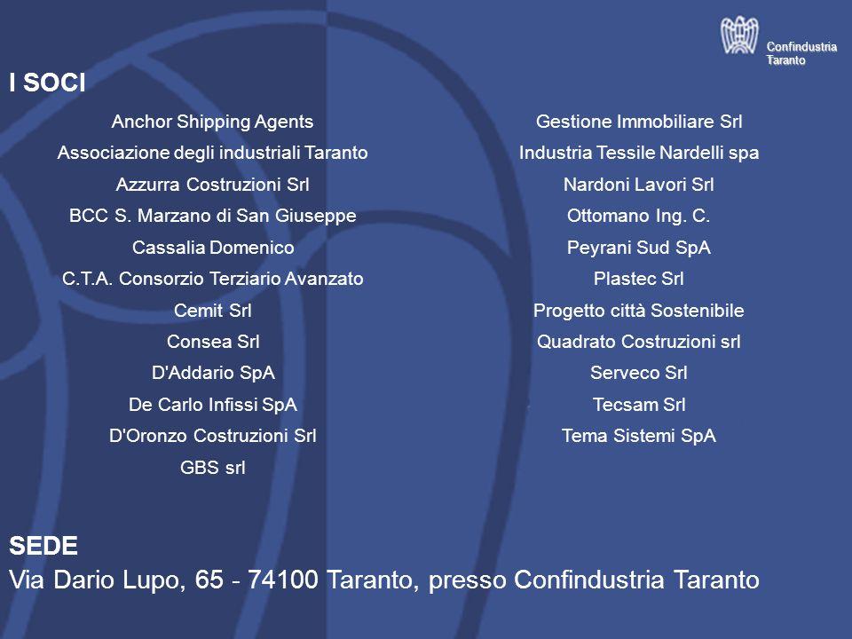 ConfindustriaTaranto I SOCI SEDE Via Dario Lupo, 65 - 74100 Taranto, presso Confindustria Taranto Anchor Shipping AgentsGestione Immobiliare Srl Associazione degli industriali TarantoIndustria Tessile Nardelli spa Azzurra Costruzioni SrlNardoni Lavori Srl BCC S.