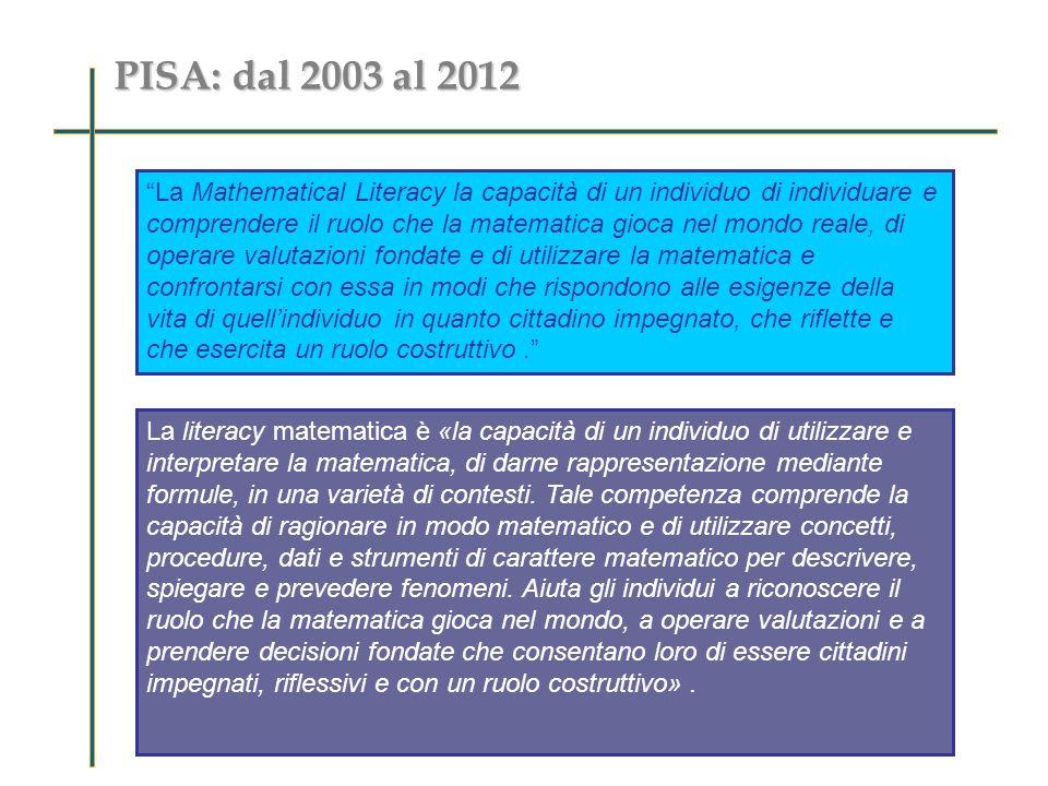 PISA: dal 2003 al 2012 La Mathematical Literacy la capacità di un individuo di individuare e comprendere il ruolo che la matematica gioca nel mondo re